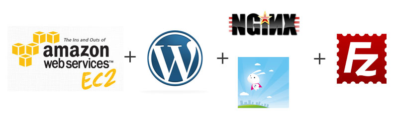 ec2_wordpress_nginx_varnish_filezilla